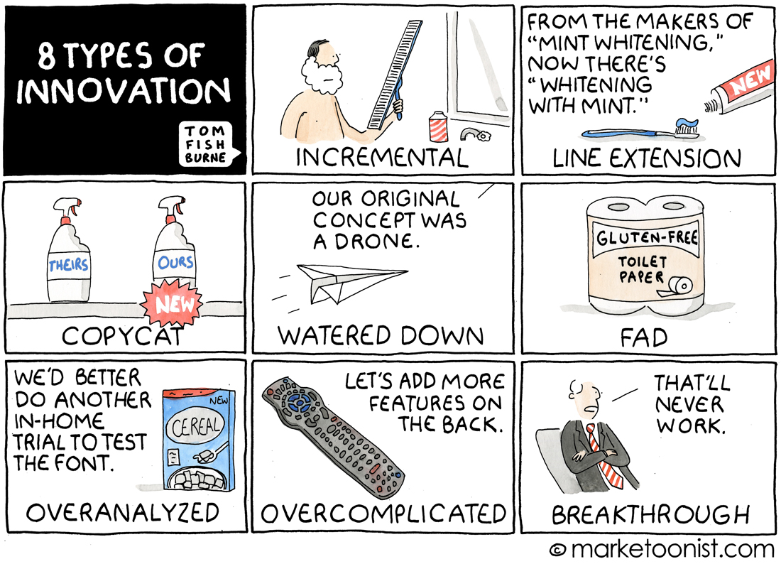 Eight Types of Innovation
